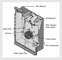 The Barton Chart Recorder Model j8a